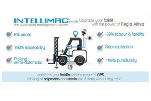 INTELLIMAG pro-tile 4.0 سامانه نیمه خودکار برای مدیریت انبارهای سرامیکی و چیدن